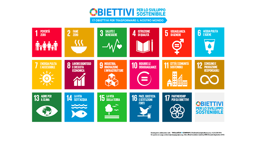 {mlang it}L' Agenda 2030 per lo sviluppo sostenibile{mlang}{mlang en}The 2030 Agenda for Sustainable Development{mlang}{mlang es}La Agenda 2030 para el desarrollo sostenible{mlang}