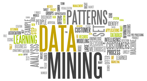 [CAPSTONE] Introduction to Data Mining